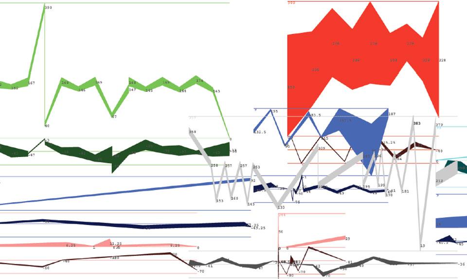 Hans-Christoph-Steiner Graphic Score - Solitude