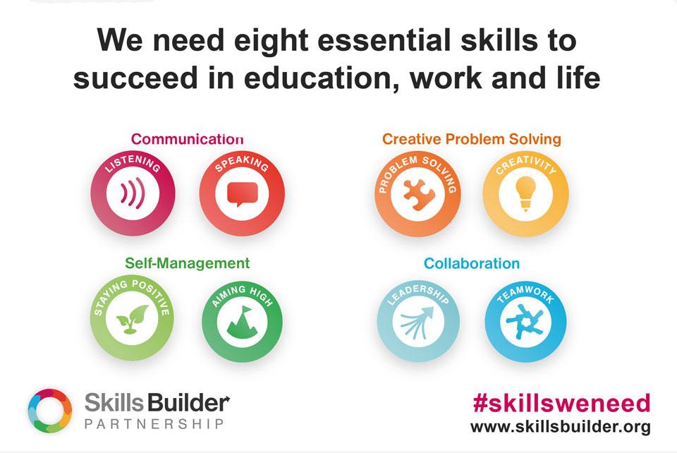 Skills builder logos